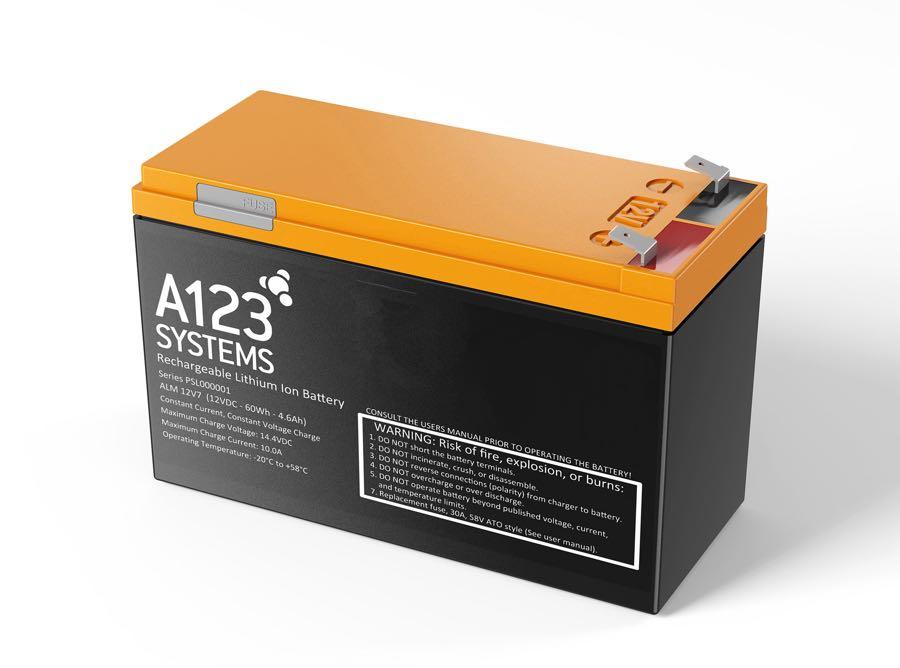 alm 12v7 nanaphosphate